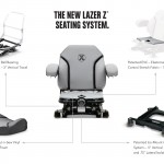 Take comfort to 11 with a free upgrade to Exmark's best seating system on Lazer Z E-Series and Pioneer S-Series models, for a limited time.
