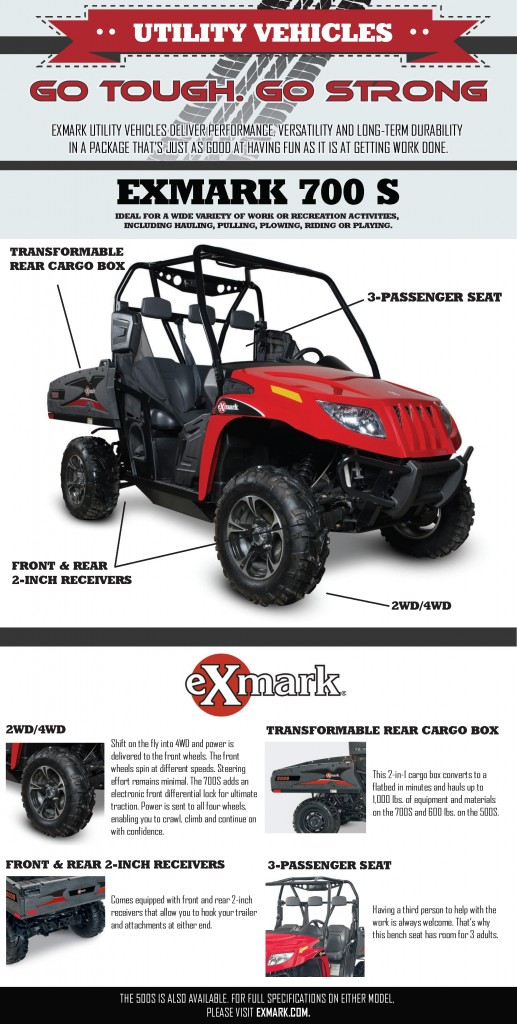 Exmark utility vehicles deliver performance, versatility and long-term durability in a package that's just as good at having fun as it is at getting work done. Go Tough. Go Strong. | Exmark 700 S -- Ideal for a wide variety of work or recreation activities, including hauling, pulling, plowing, riding or playing. The transformable rear cargo box converts to a flat bed in minutes and hauls up to 1,000 lbs. of equipment or materials on the 700S, and 600 lbs. on the 500S.